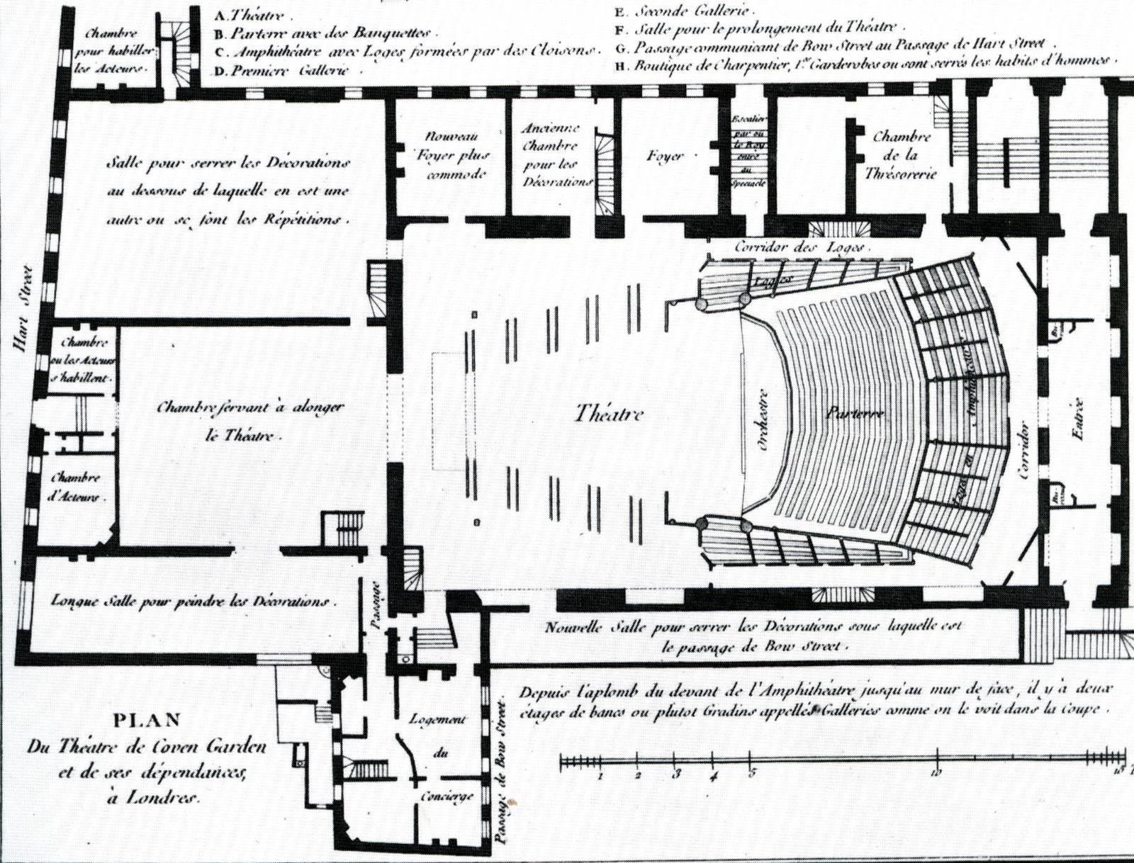 THEATRE ARCHITECTURE PDF DOWNLOAD