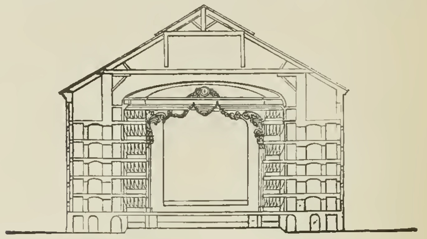 Theatre Database Theatre Architecture Database Projects