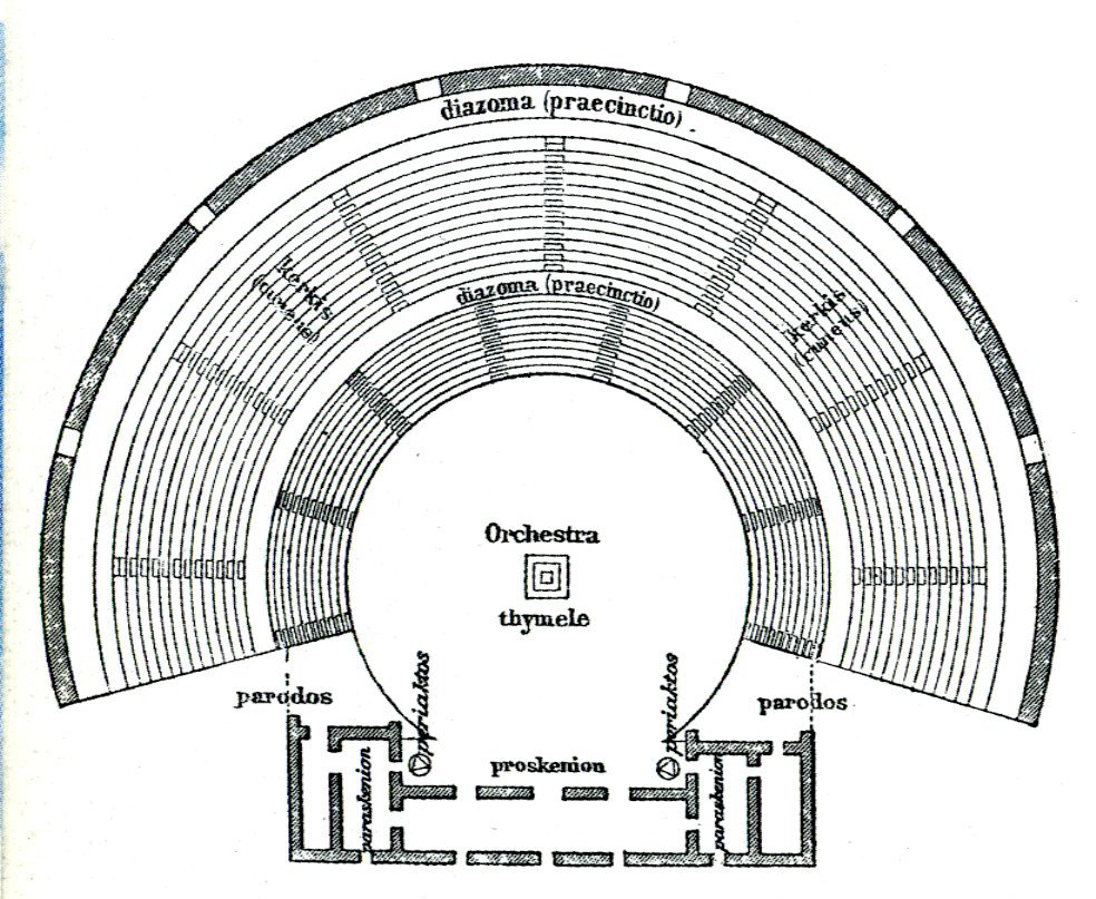 ancient greek theater architecture A description of the architecture of theatres in ancient greece.